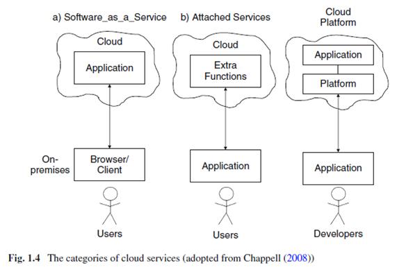 tipo_servicios_cloud